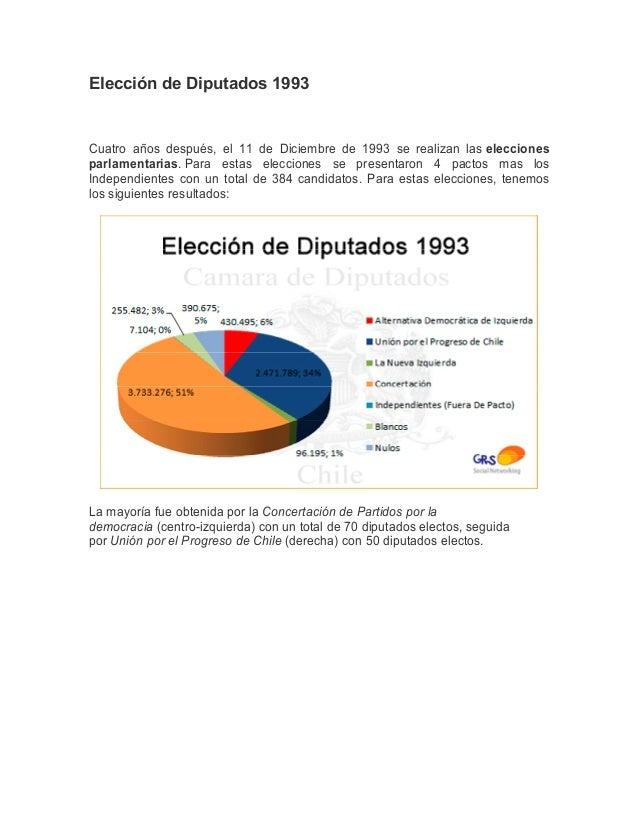 Elección de Diputados 1993Cuatro años después, el 11 de Diciembre de 1993 se realizan las eleccionesparlamentarias. Para e...