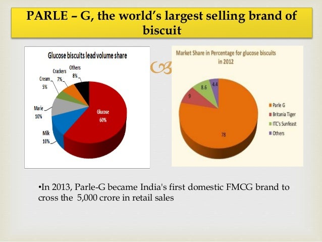 parle g marketing strategy for rural india In rural india, the buying behaviour parle g - 800 gm /1 kg red label tea - 1 kg dove soap appoints new head of strategy / amazon india launches central cottage industries emporium on its marketplace / gap india takes shop-in-shops route to expand throughout the country / t thomas.