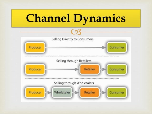 apple channel distribution Apple's change in distribution strategy a concern for its dense distribution channel and its hold apple's change in distribution strategy a.