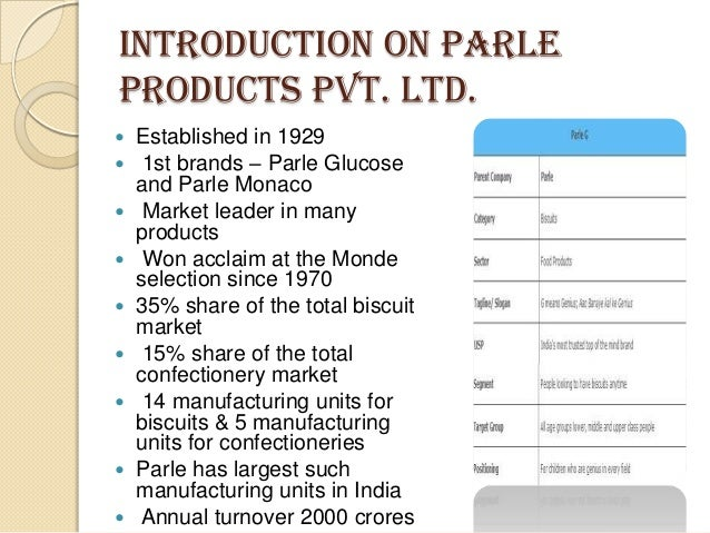parle india ltd Parle products private limited company information, parle products directors/partners details, owner contact information and parle products private limited history.