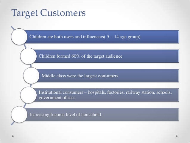 sunfeast 4ps Marketing strategy of itc foods combines the segmentation, targeting and positioning and mar keting mix 4ps  sunfeast glucose biscuits - the natural goodness of .