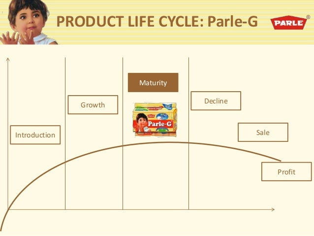 sales promotion of parle g Parle g advertising and sales promotion project on parle g questionnaire for biscuits parle company  parle g a report on industrial visit to parle - g - lao .