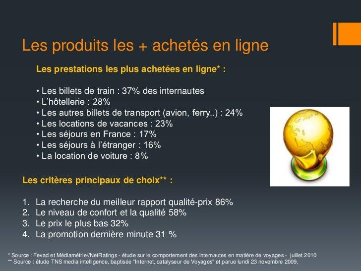 Les produits les + achetés en ligne           Les prestations les plus achetées en ligne* :           • Les billets de tra...