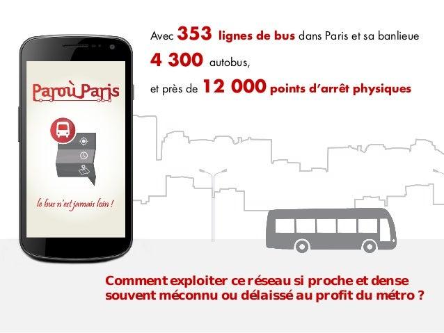 Avec 353 lignes de bus dans Paris et sa banlieue4 300 autobus,et près de 12 000 points d'arrêt physiquesComment exploiter ...