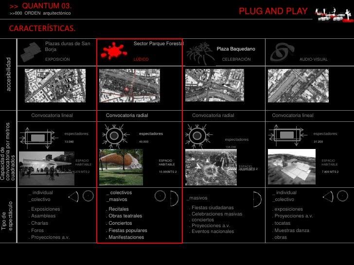 &gt;&gt;  QUANTUM 03.<br />&gt;&gt;000  ORDEN  arquitectónico<br />PLUG AND PLAY<br />CARACTERÍSTICAS.<br />Plazas duras d...