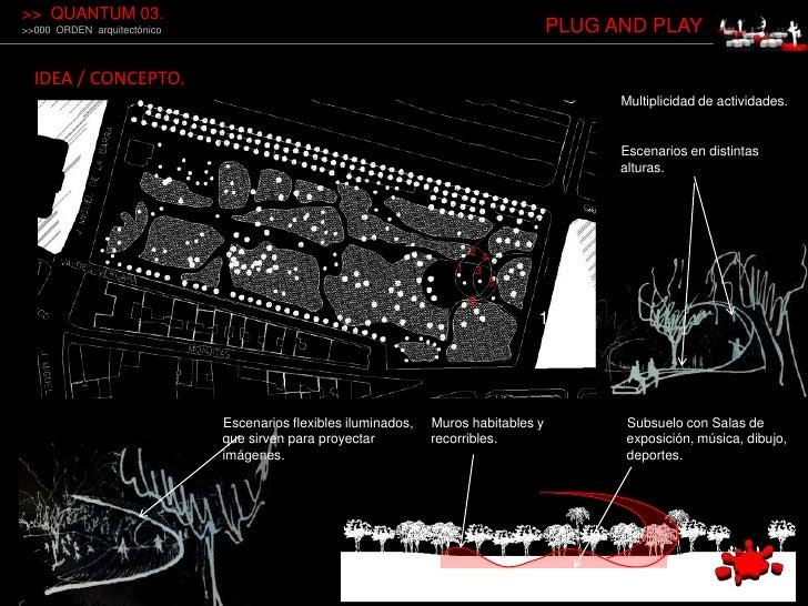 &gt;&gt;  QUANTUM 03.<br />&gt;&gt;000  ORDEN  arquitectónico<br />PLUG AND PLAY<br />IDEA / CONCEPTO.<br />Multiplicidad ...