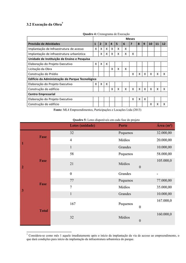 3.2 Execução da Obra7 Quadro 4: Cronograma de Execução Fonte: ML4 Empreendimentos, Participações e Locações Ltda (2013) Qu...