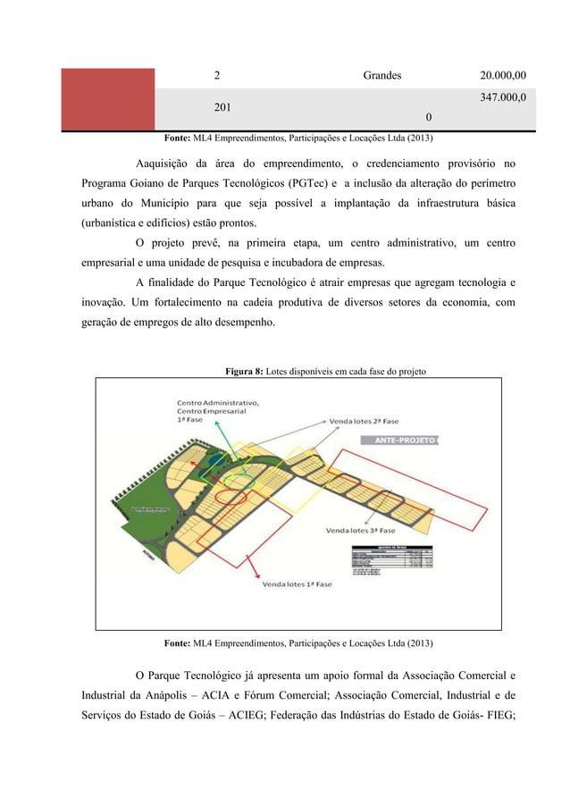 Fonte: ML4 Empreendimentos, Participações e Locações Ltda (2013) Aaquisição da área do empreendimento, o credenciamento pr...