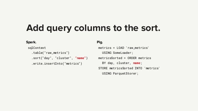 """Add query columns to the sort. Spark. sqlContext .table(""""raw_metrics"""") .sort(""""day"""", """"cluster"""", """"name"""") .write.insertInto(""""..."""