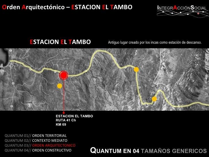 Q UANTUM EN 04  TAMAÑOS GENERICOS QUANTUM 01//  ORDEN TERRITORIAL QUANTUM 02//  CONTEXTO MEDIATO QUANTUM 03//  ORDEN ARQUI...