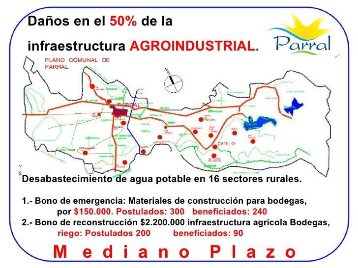 M  e  d  i  a  n  o  P  l  a  z  o  Daños en el  50%  de la  infraestructura  AGROINDUSTRIAL. Desabastecimiento de agua po...