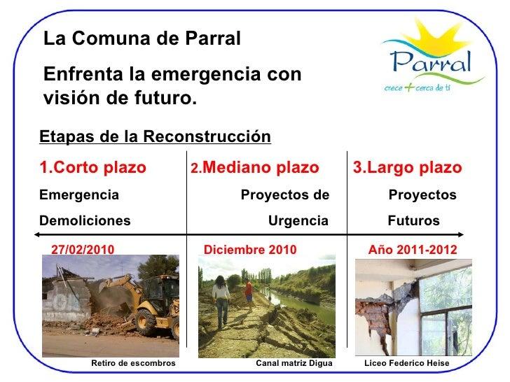 La Comuna de Parral Enfrenta la emergencia con visión de futuro. Etapas de la Reconstrucción 1.Corto plazo  2. Mediano pla...