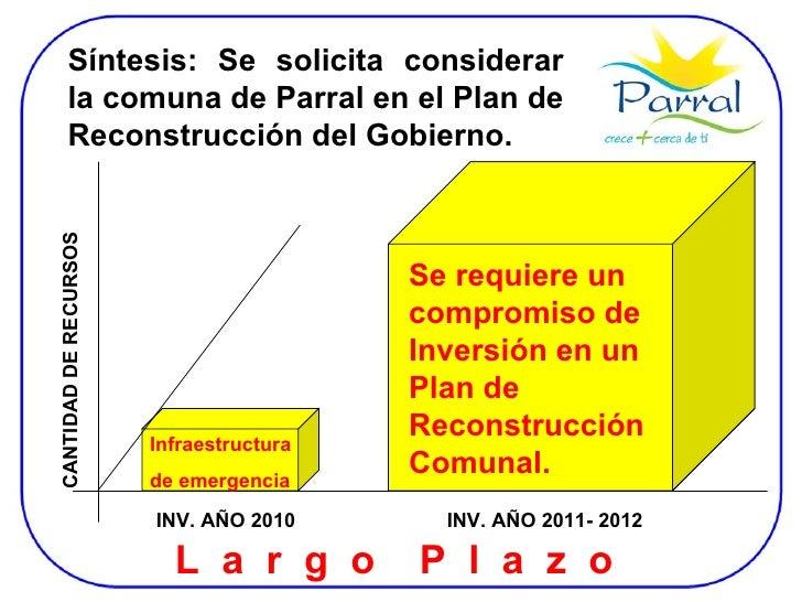 Síntesis: Se solicita considerar la comuna de Parral en el Plan de Reconstrucción del Gobierno. Se requiere un compromiso ...