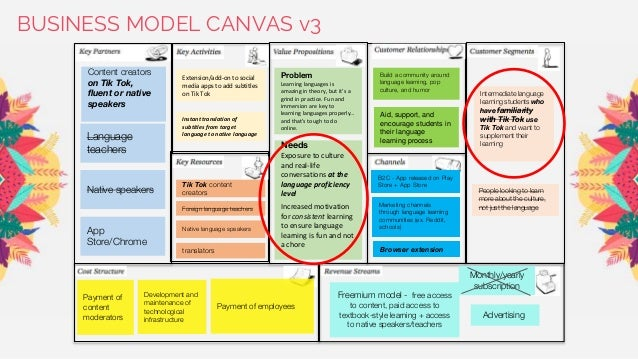 BUSINESS MODEL CANVAS v3 Extension/add-on to social media apps to add subtitles on Tik Tok Intermediate language learning ...