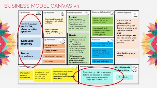BUSINESS MODEL CANVAS v4 Extension/add-on to social media apps to add subtitles on Tik Tok Intermediate to advanced level ...