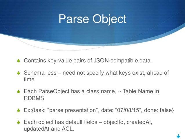 Intro to Parse