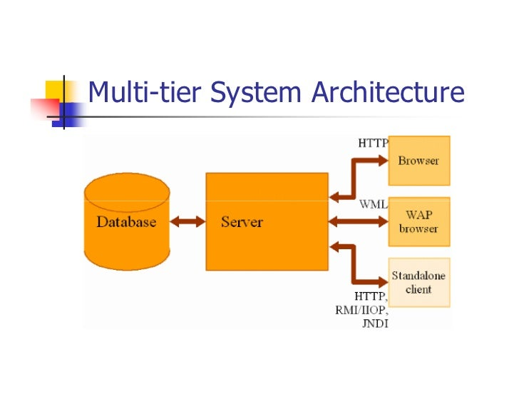 Parsing xml in j2me for 5 tier architecture
