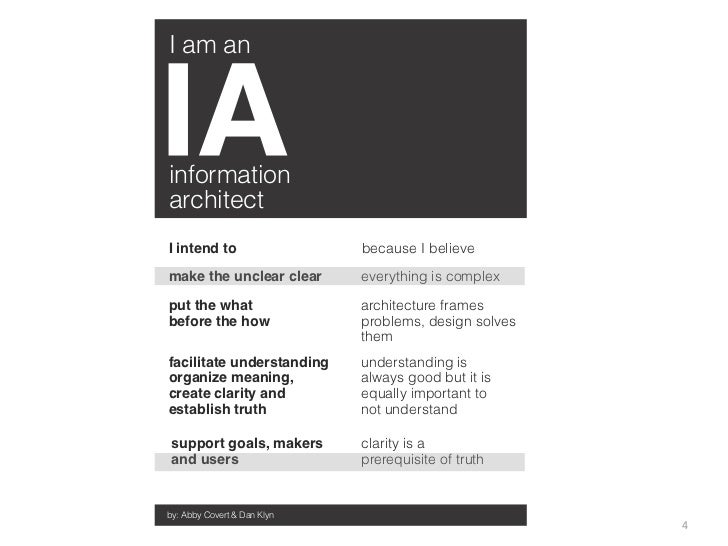 I am aninformationarchitectI intend to                  because I believemake the unclear clear       everything is comple...