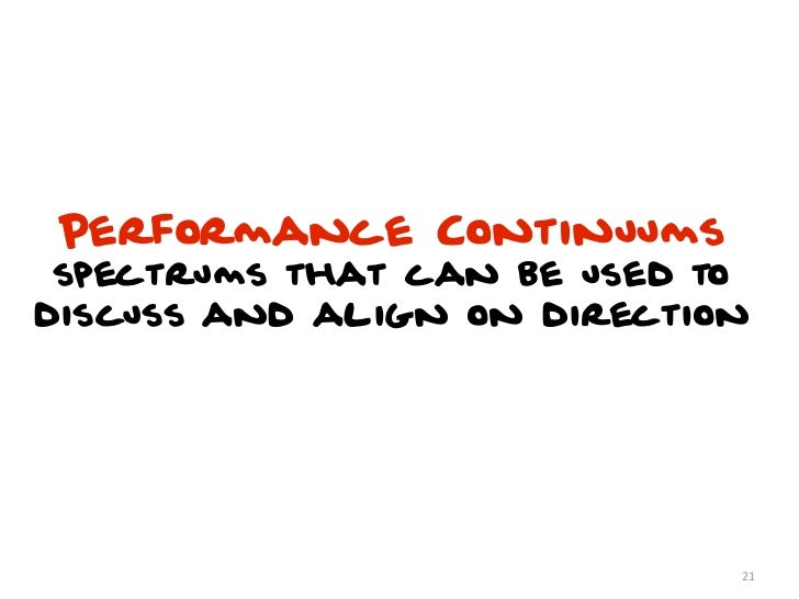 Performance Continuums spectrums that can be used todiscuss and align on direction                             21