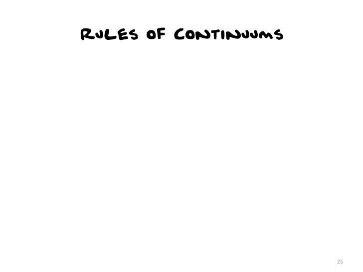 Rules of Continuums                      25