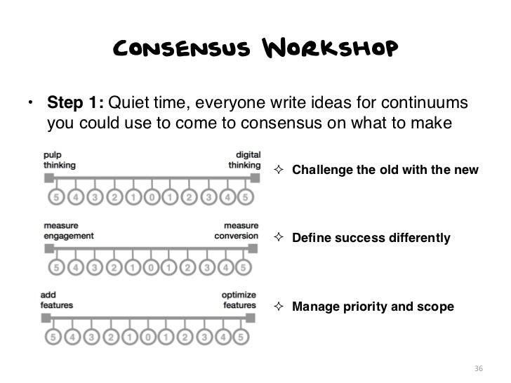Consensus Workshop• Step 1: Quiet time, everyone write ideas for continuums  you could use to come to consensus on what to...
