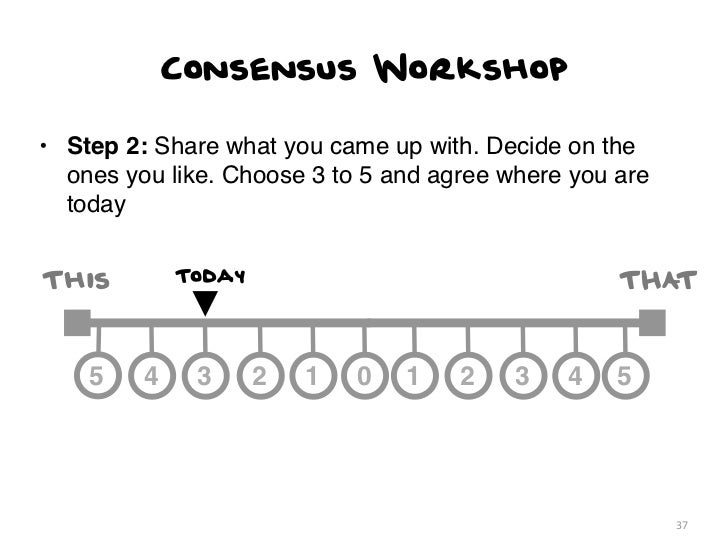 Consensus Workshop• Step 2: Share what you came up with. Decide on the  ones you like. Choose 3 to 5 and agree where you a...