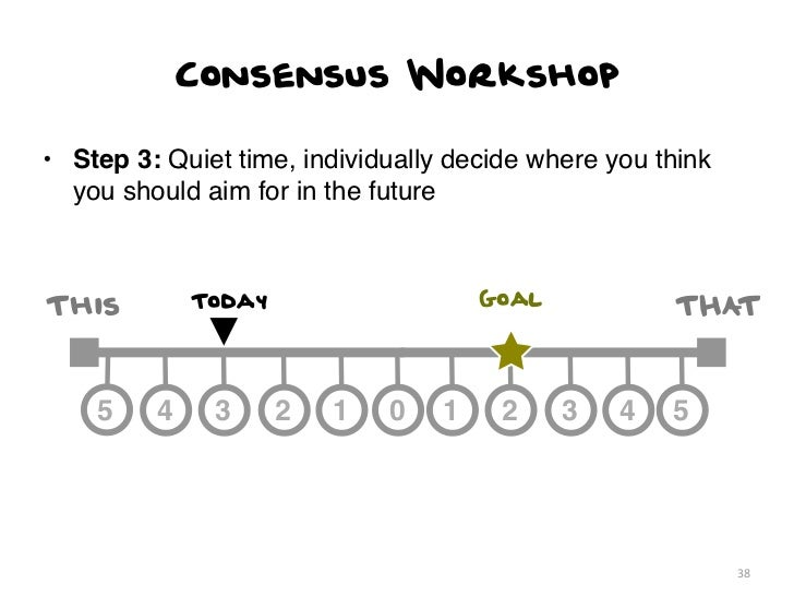 Consensus Workshop• Step 3: Quiet time, individually decide where you think  you should aim for in the futureThis         ...