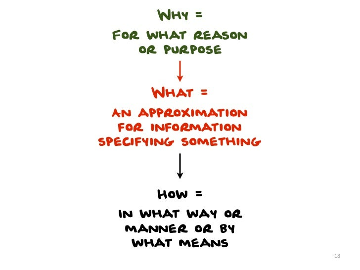 Why = For what reason    or purpose      What =  An approximation   for informationspecifying something       How =  In wh...