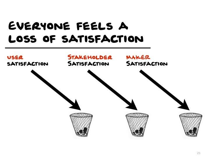 Everyone feels aloss of satisfactionUser           Stakeholder    MAKERsatisfaction   Satisfaction   Satisfaction         ...