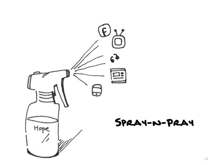 Spray-n-Pray               23