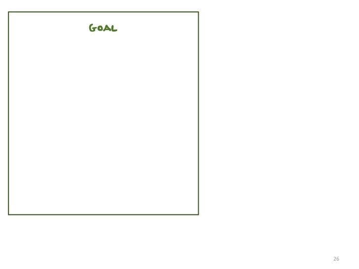 Goal       26