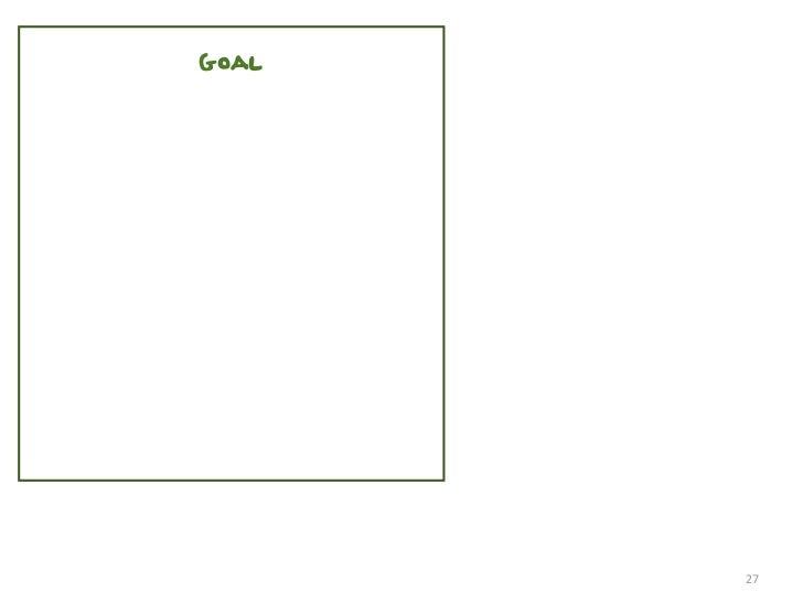 Goal       27