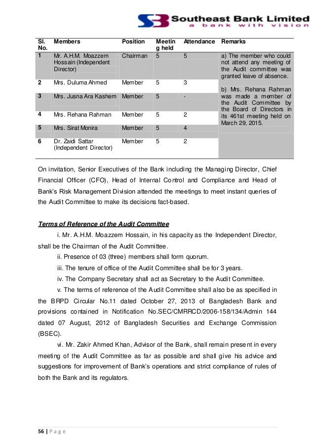 operation of commercial banks in bangladesh Private commercial banks of bangladesh for the year 2014 and 2015 multiple   operation until 1982 when the arab-bangladesh bank ltd (currently ab bank.