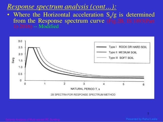Part-II: Seismic Analysis/Design of Multi-storied RC