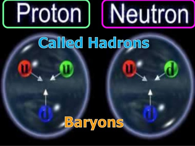 Inside the Atom, Quarks, Leptons, Force Carrier Particles Physical Sc…