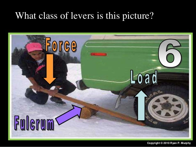 What class of levers is this picture? Copyright © 2010 Ryan P. Murphy