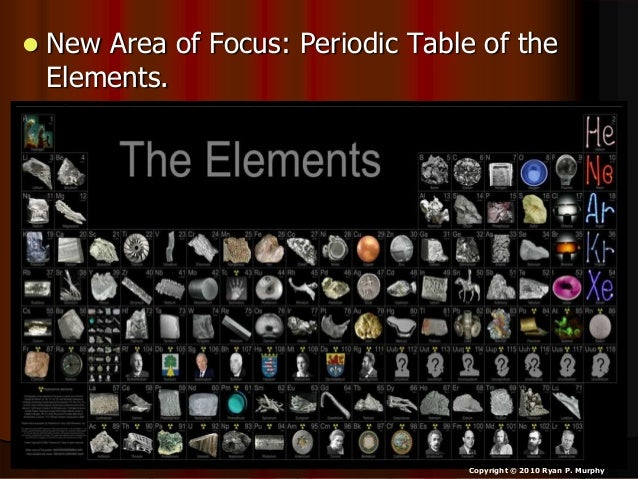 Periodic table smartboard lesson images periodic table and sample other ebooks library of periodic table smartboard lesson urtaz Images