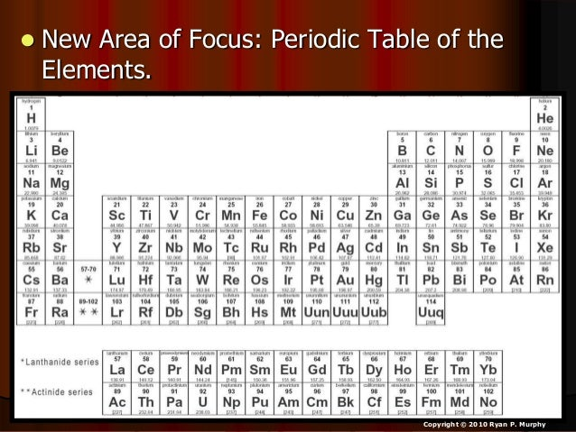 periodic table of the elements lesson powerpoint - Periodic Table Lesson Ppt
