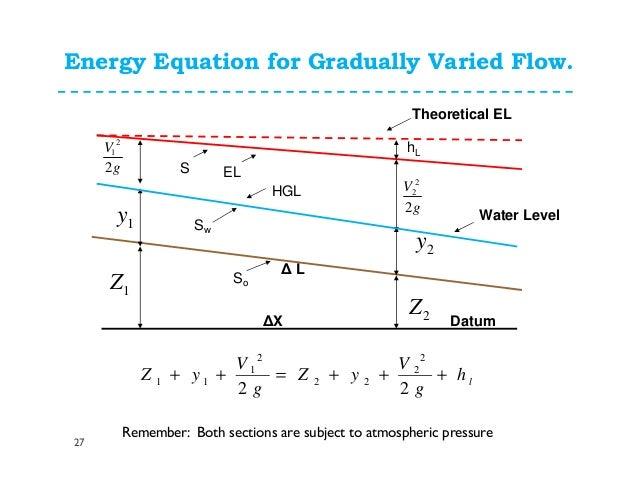 non uniform flow in open channel pdf