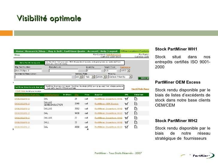 Visibilité optimale <ul><li>Stock PartMiner WH1 </li></ul><ul><li>Stock situé dans nos entrepôts certifiés ISO 9001-2000  ...