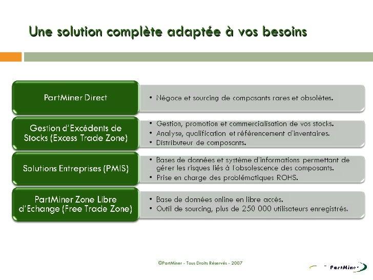 Une solution complète adaptée à vos besoins ©PartMiner - Tous Droits Réservés - 2007