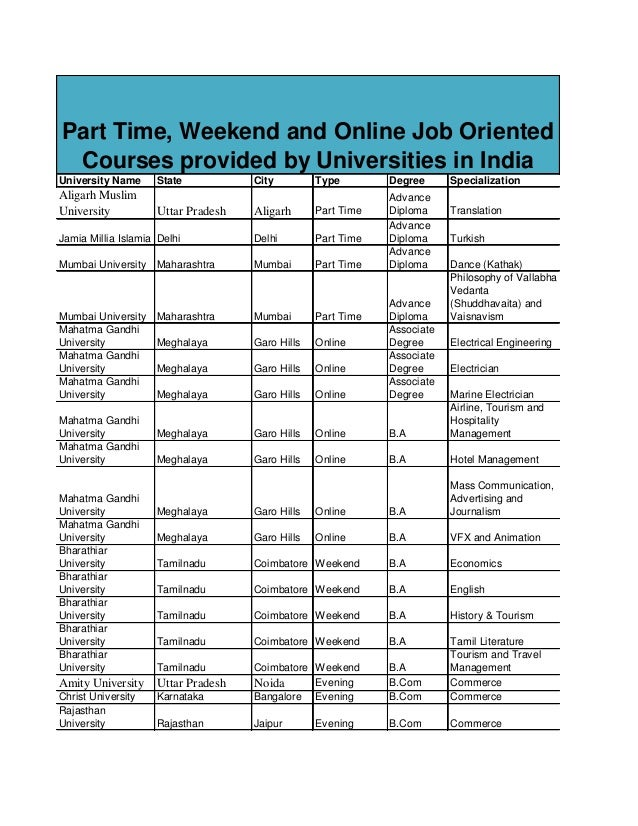 Part Time, Weekend and Online Job Oriented Courses provided by Universities in IndiaUniversity Name     State           Ci...