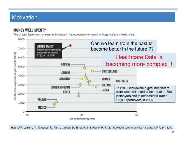 Big Data Analytics for Healthcare Slide 2