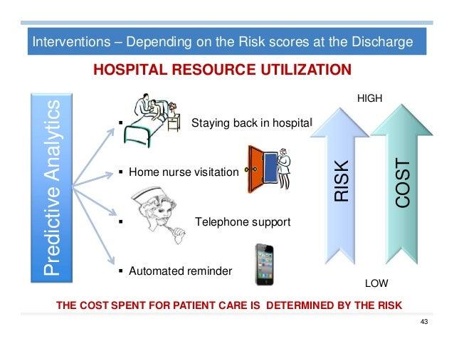 Big Data Analytics for Healthcare Slide 42