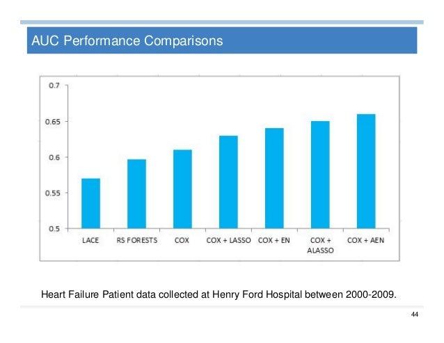 Big Data Analytics for Healthcare Slide 43