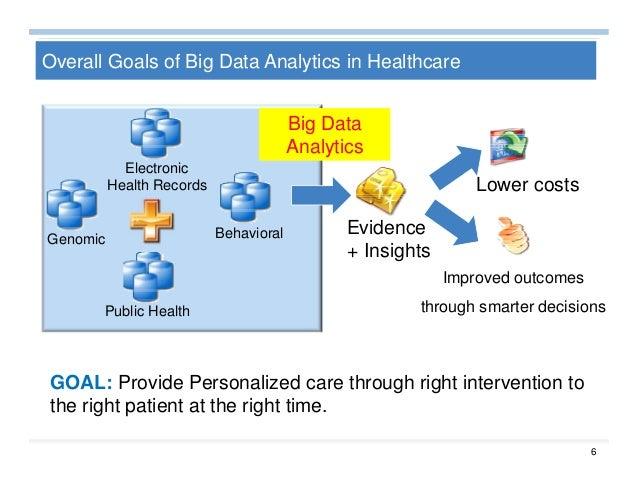 big data analytics for healthcare. Black Bedroom Furniture Sets. Home Design Ideas