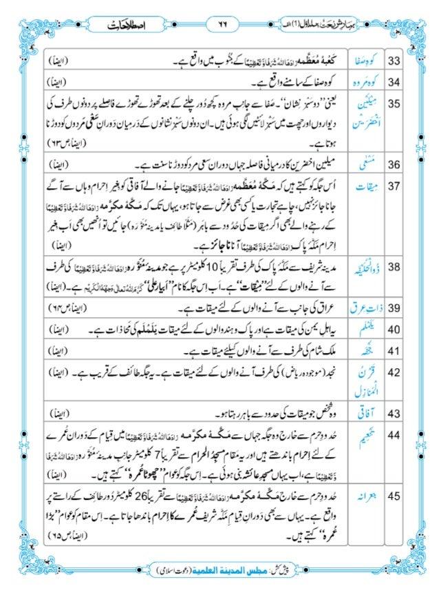 Bahaar -E- Shariat (Part-1)   بہار شریعت