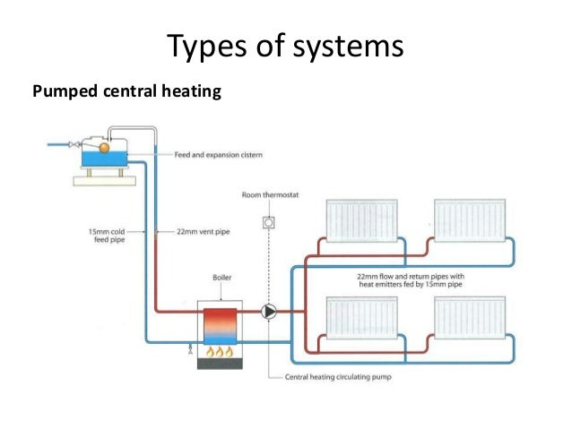 underfloor heating schematic facbooik com Wiring Diagram Underfloor Heating s plan wiring diagram with underfloor heating best wiring underfloor heating wiring diagram