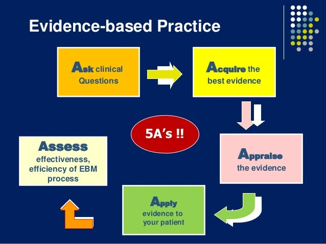 the process of evidence based practice Evidence-based practice is an essential part of quality healthcare and nursing practice [7] the np needs to understand the process of developing a clinical question that is clear and focused the pico process is 1 way to facilitate the development of a searchable question [4.