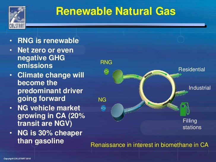 Is Biogas Cheaper Than Natural Gas